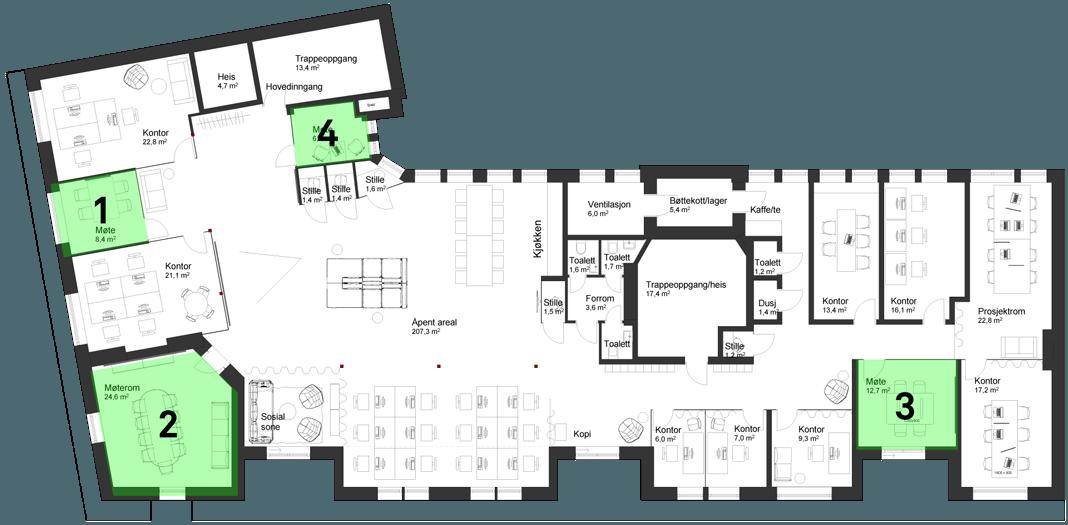 Møterom layout